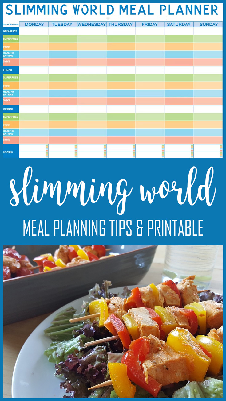 Slimming World Meal Planning Ideas Tea Nail Polish