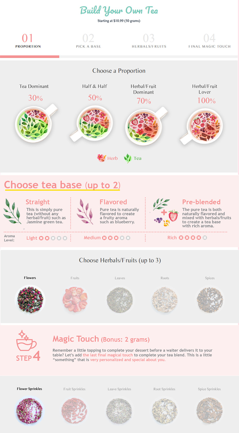 Build Your Own Tea with The6Tea Canada - Custom Tea Blends Canada